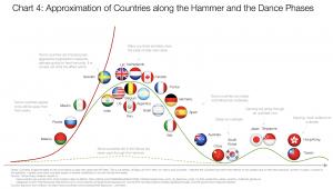 As projeções terríveis da OCDE ainda são otimistas demais? 3